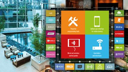 integração e controlo de sistemas em centros comerciais hospitais e gares